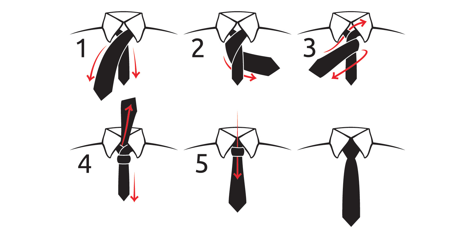the guide to the tie