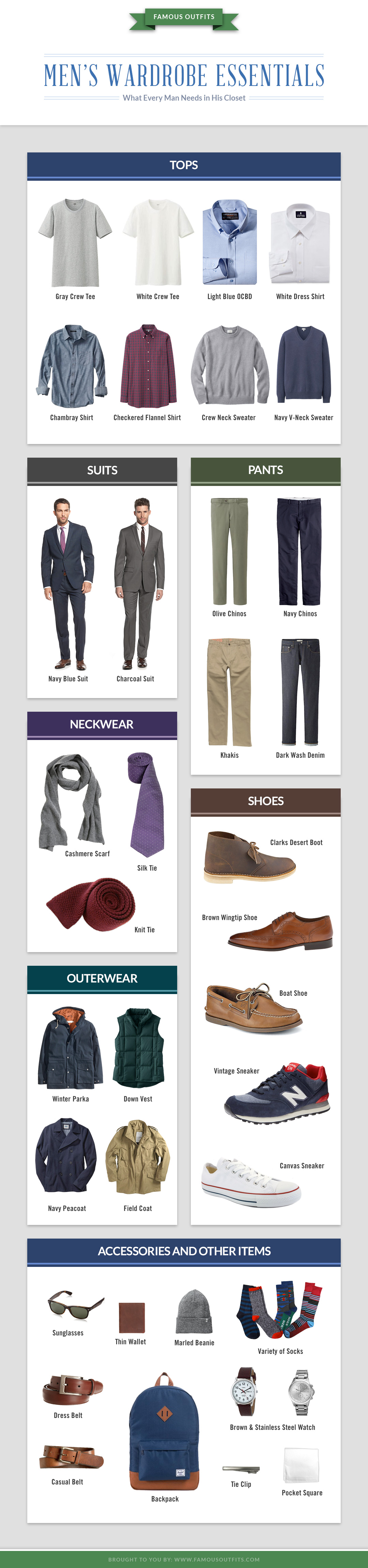 Permalink to Best Of Men's Essential Wardrobe