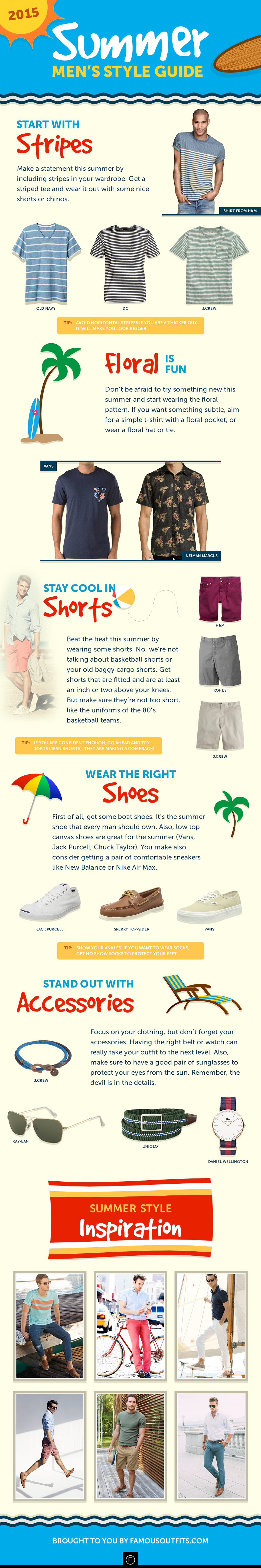 2015 Men's Summer Style Guide